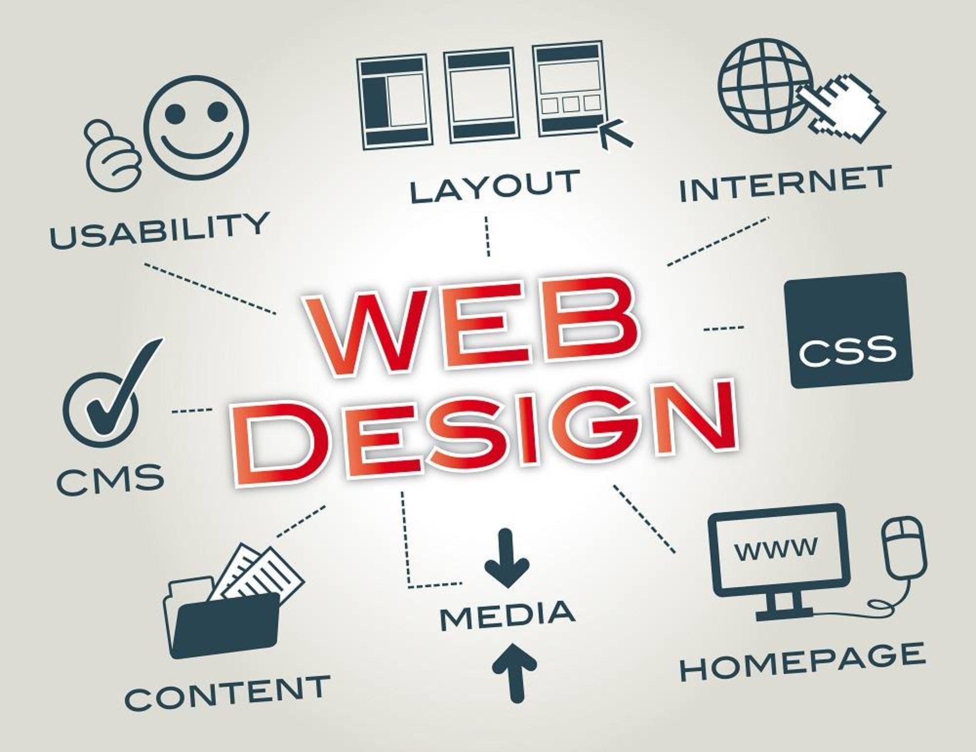 Những lưu ý khi thiết kế Website bán hàng online